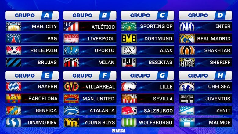 The complete 2021/22 Champions League group stage draw