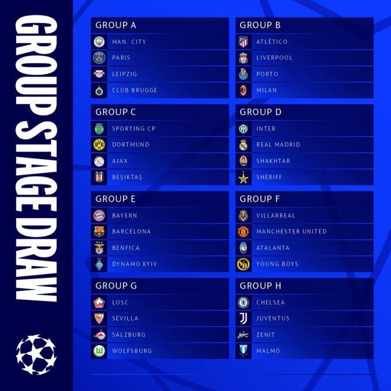 UCL Group Stage Draw
